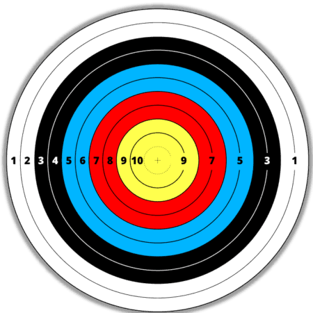Picture showing a target and its different scores and colors. This will make it easier for you to understand the socring system in archery.