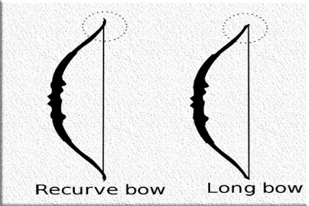 Recurve bow and Long bow